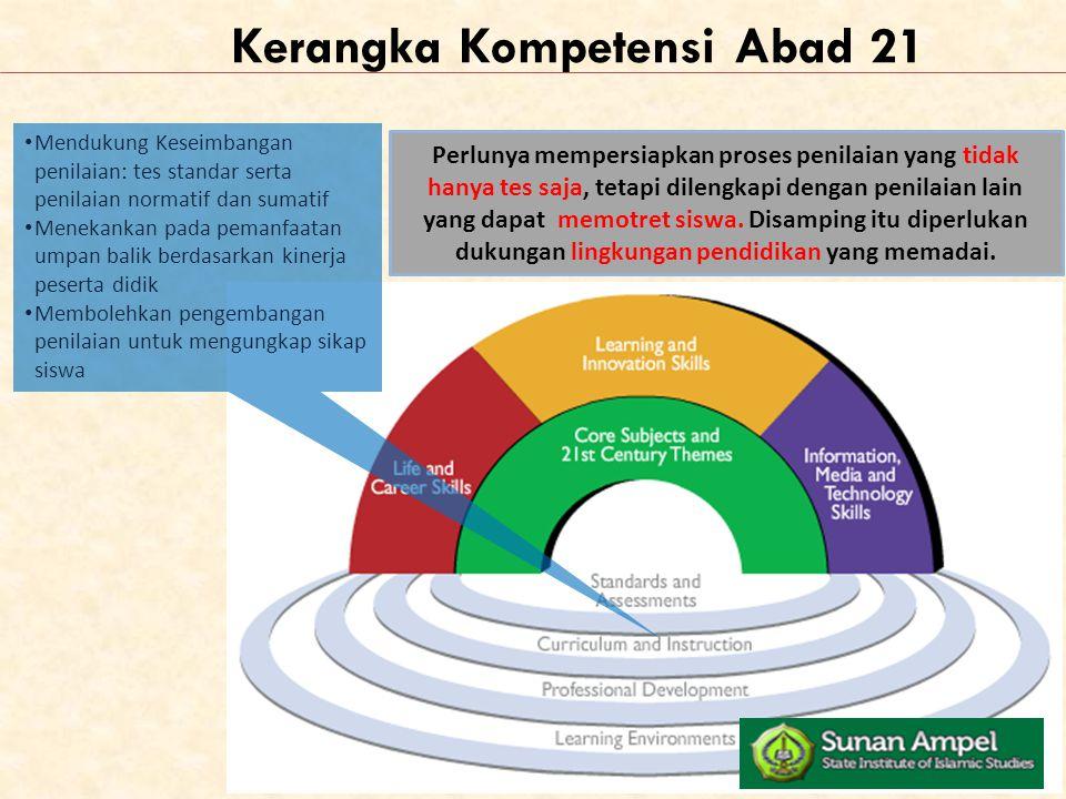 Kerangka Kompetensi Abad 21 Mendukung Keseimbangan penilaian: tes standar serta penilaian normatif dan sumatif Menekankan pada pemanfaatan umpan balik