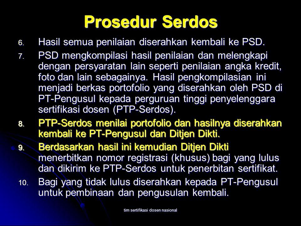 tim sertifikasi dosen nasional Prosedur Serdos 6. Hasil semua penilaian diserahkan kembali ke PSD. 7. PSD mengkompilasi hasil penilaian dan melengkapi