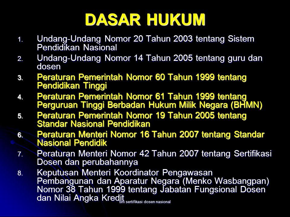 tim sertifikasi dosen nasional DASAR HUKUM 1. Undang-Undang Nomor 20 Tahun 2003 tentang Sistem Pendidikan Nasional 2. Undang-Undang Nomor 14 Tahun 200