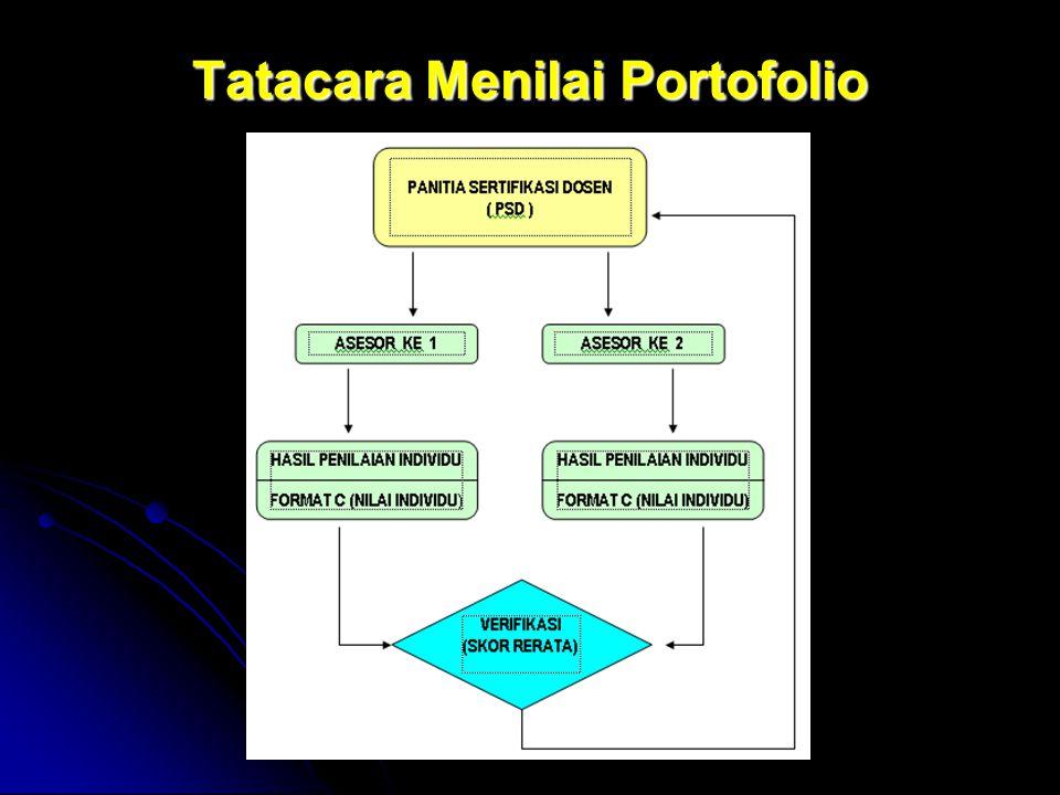 tim sertifikasi dosen nasional Tatacara Menilai Portofolio