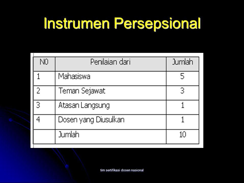 tim sertifikasi dosen nasional Instrumen Persepsional