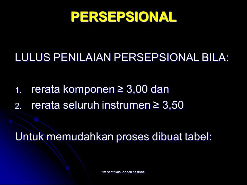 tim sertifikasi dosen nasional PERSEPSIONAL LULUS PENILAIAN PERSEPSIONAL BILA: 1. rerata komponen ≥ 3,00 dan 2. rerata seluruh instrumen ≥ 3,50 Untuk