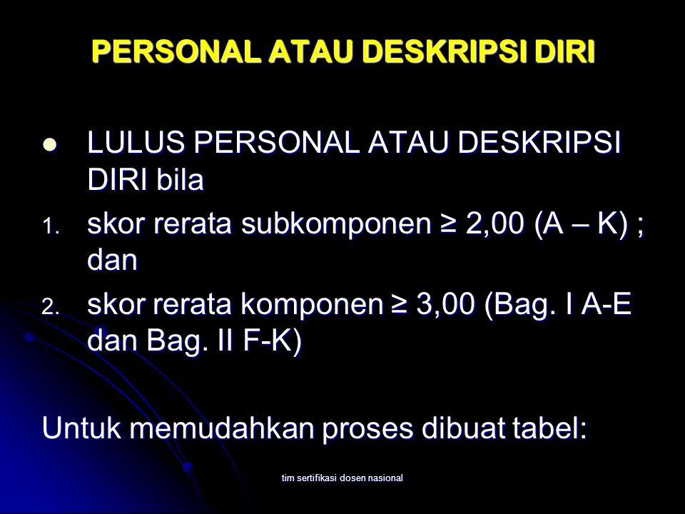 tim sertifikasi dosen nasional PERSONAL ATAU DESKRIPSI DIRI LULUS PERSONAL ATAU DESKRIPSI DIRI bila LULUS PERSONAL ATAU DESKRIPSI DIRI bila 1. skor re