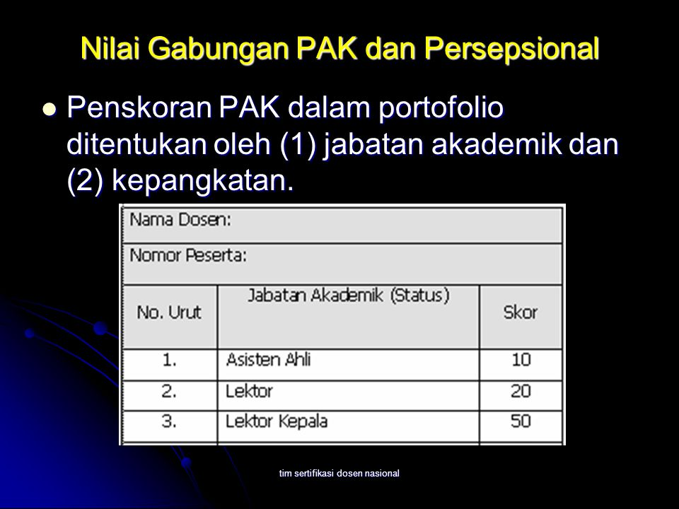 tim sertifikasi dosen nasional Nilai Gabungan PAK dan Persepsional Penskoran PAK dalam portofolio ditentukan oleh (1) jabatan akademik dan (2) kepangkatan.