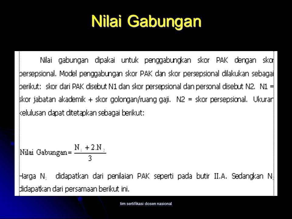 tim sertifikasi dosen nasional Nilai Gabungan