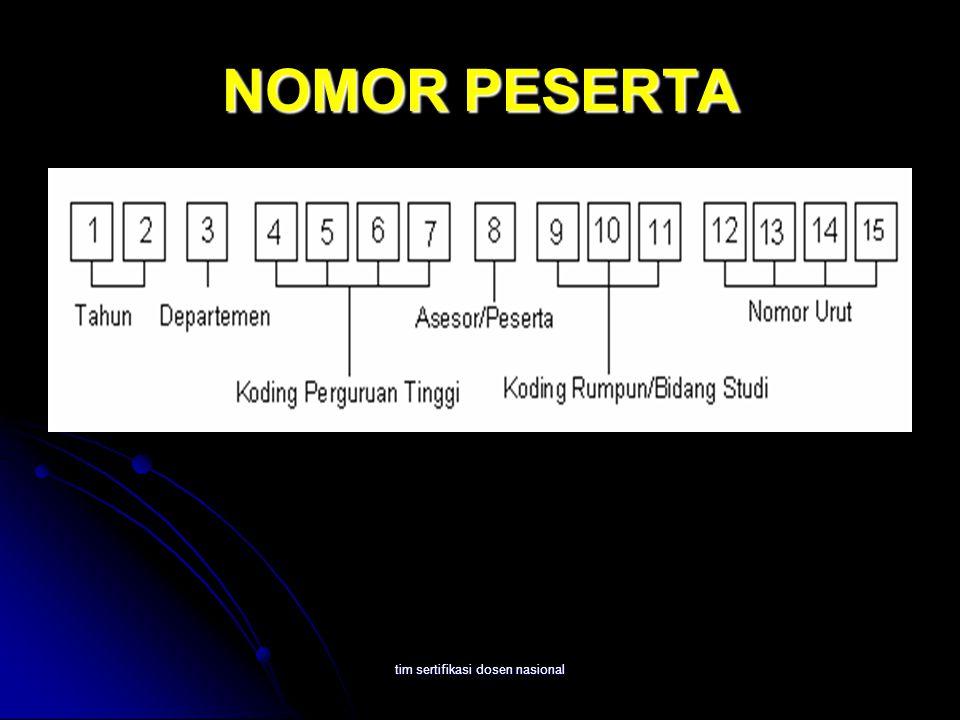 tim sertifikasi dosen nasional NOMOR PESERTA
