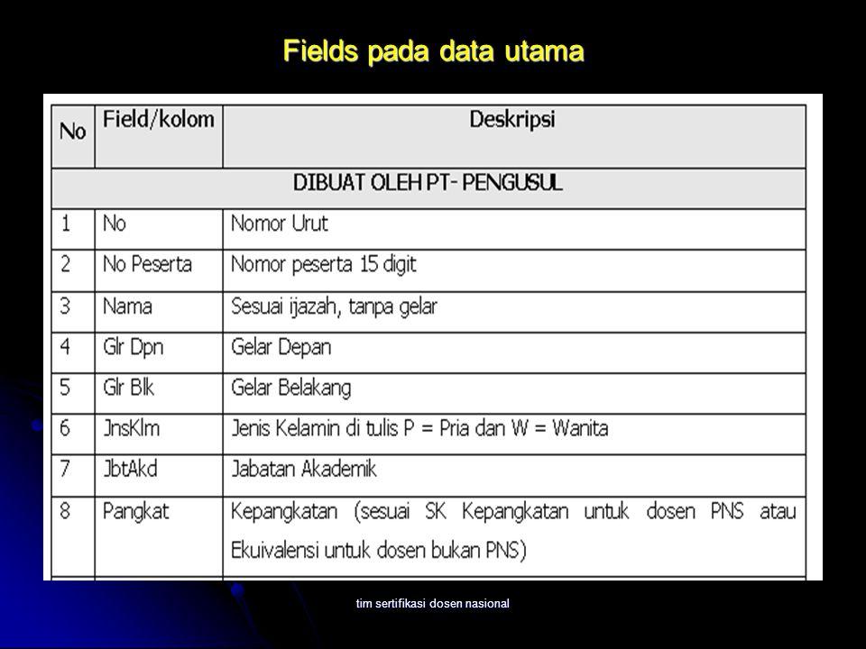 tim sertifikasi dosen nasional Fields pada data utama