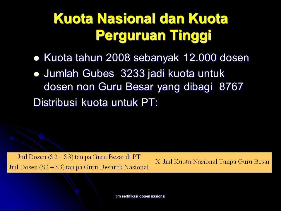 tim sertifikasi dosen nasional Kuota Nasional dan Kuota Perguruan Tinggi Kuota tahun 2008 sebanyak 12.000 dosen Kuota tahun 2008 sebanyak 12.000 dosen