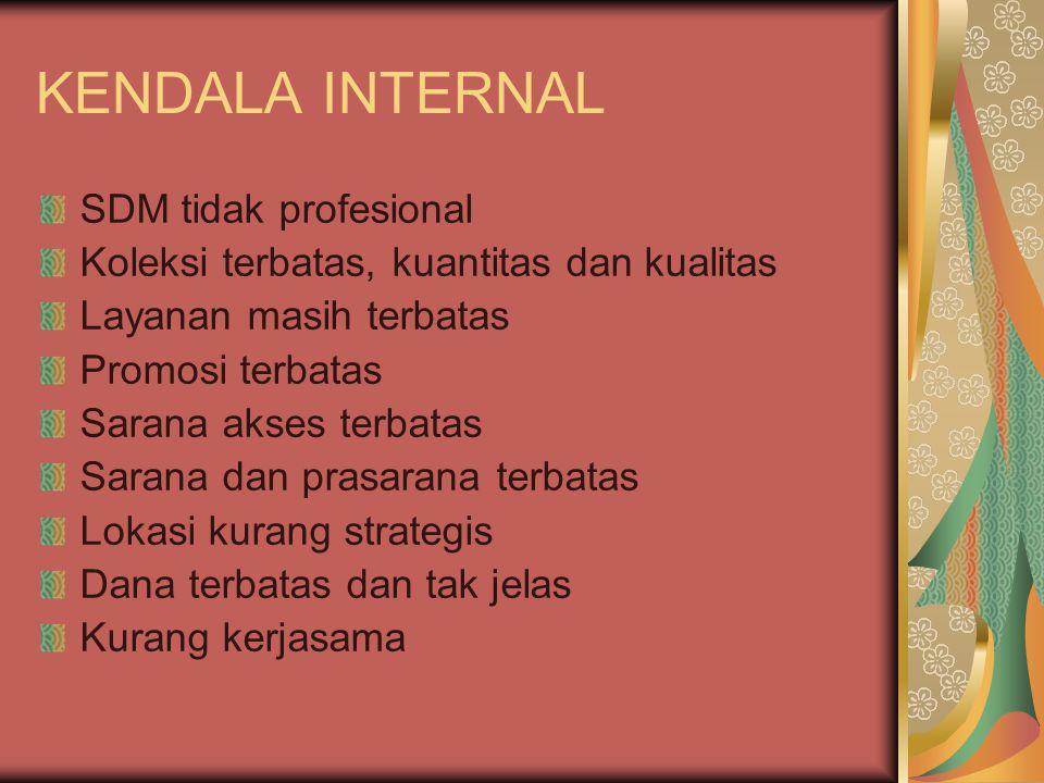 KENDALA INTERNAL SDM tidak profesional Koleksi terbatas, kuantitas dan kualitas Layanan masih terbatas Promosi terbatas Sarana akses terbatas Sarana dan prasarana terbatas Lokasi kurang strategis Dana terbatas dan tak jelas Kurang kerjasama