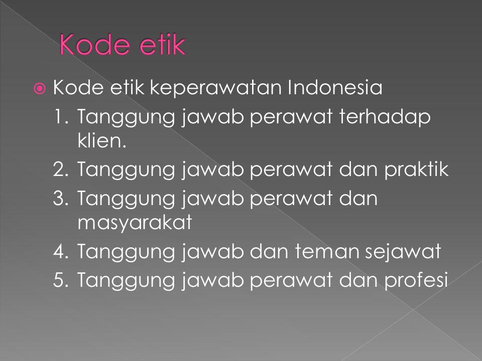  Kode etik keperawatan Indonesia 1.Tanggung jawab perawat terhadap klien. 2.Tanggung jawab perawat dan praktik 3.Tanggung jawab perawat dan masyaraka