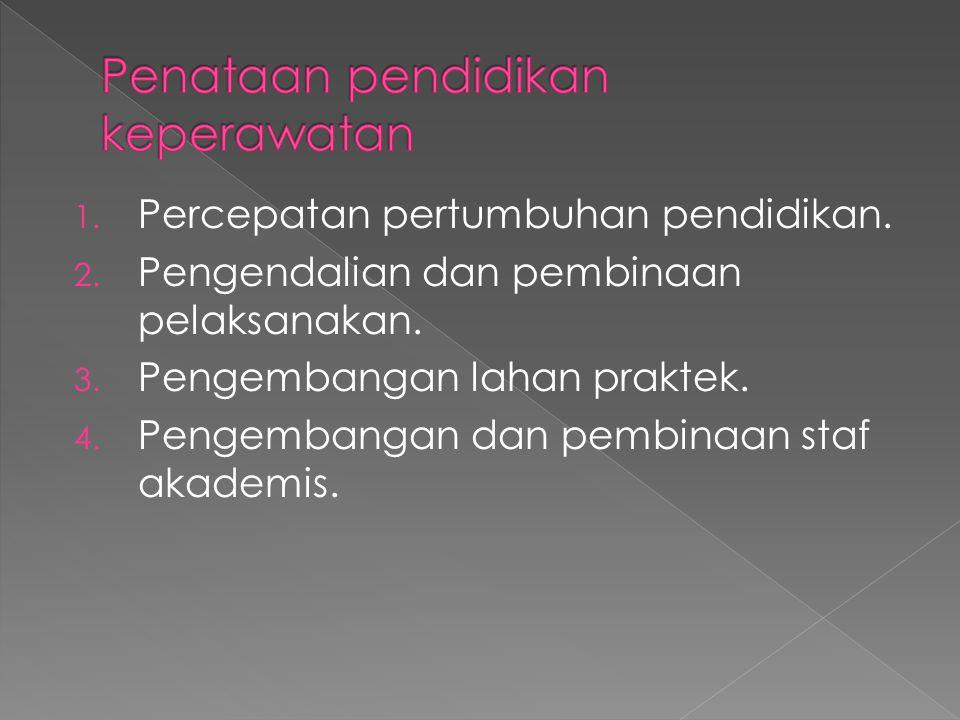 1. Percepatan pertumbuhan pendidikan. 2. Pengendalian dan pembinaan pelaksanakan. 3. Pengembangan lahan praktek. 4. Pengembangan dan pembinaan staf ak
