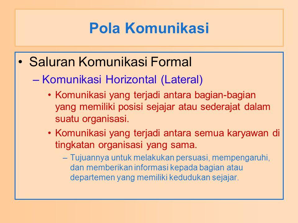 Pola Komunikasi Saluran Komunikasi Formal –Komunikasi Horizontal (Lateral) Komunikasi yang terjadi antara bagian-bagian yang memiliki posisi sejajar a