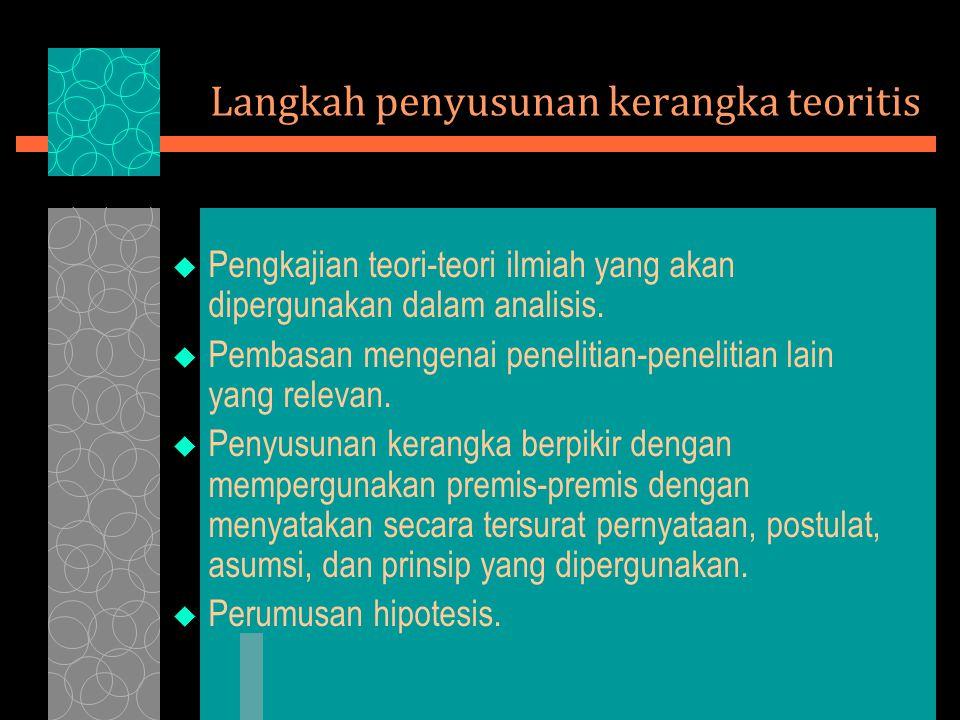 Langkah penyusunan kerangka teoritis  Pengkajian teori-teori ilmiah yang akan dipergunakan dalam analisis.