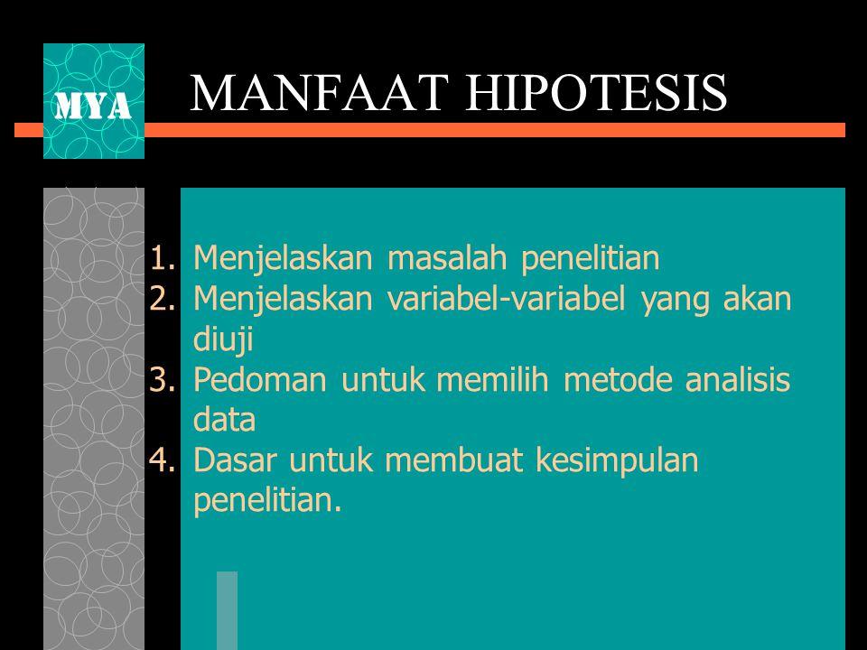 MANFAAT HIPOTESIS 1.Menjelaskan masalah penelitian 2.Menjelaskan variabel-variabel yang akan diuji 3.Pedoman untuk memilih metode analisis data 4.Dasar untuk membuat kesimpulan penelitian.