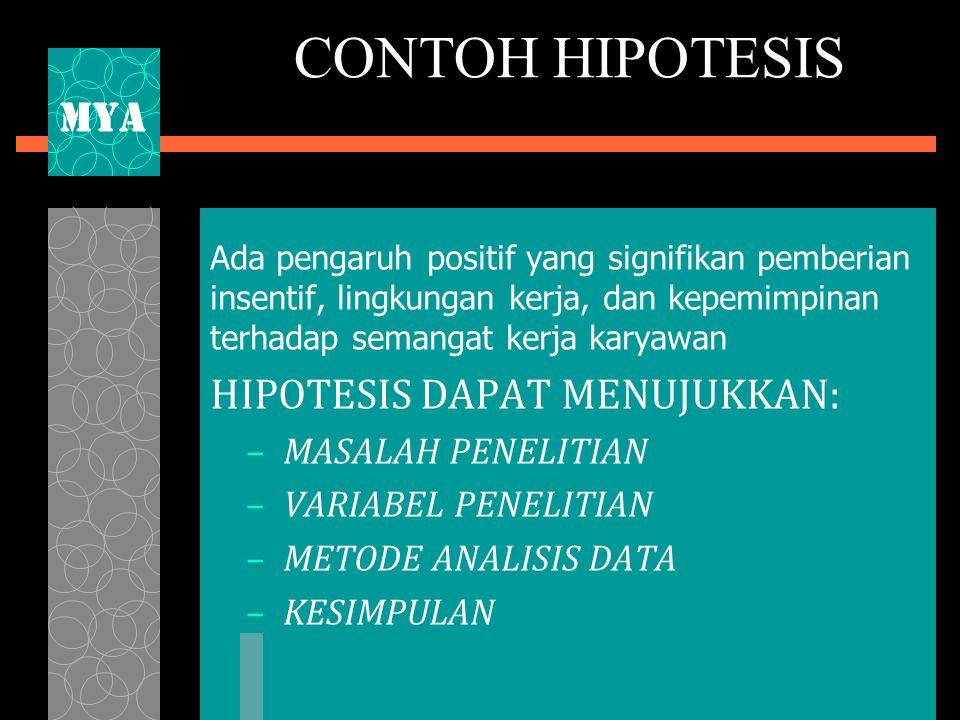 CONTOH HIPOTESIS Ada pengaruh positif yang signifikan pemberian insentif, lingkungan kerja, dan kepemimpinan terhadap semangat kerja karyawan HIPOTESIS DAPAT MENUJUKKAN: –MASALAH PENELITIAN –VARIABEL PENELITIAN –METODE ANALISIS DATA –KESIMPULAN MYA