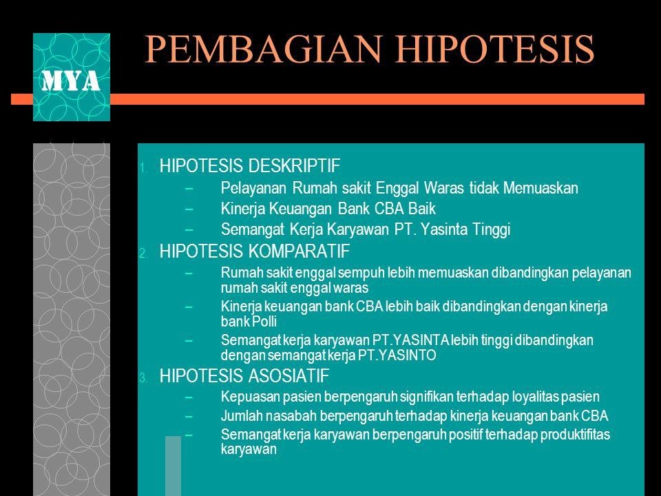 PEMBAGIAN HIPOTESIS 1.