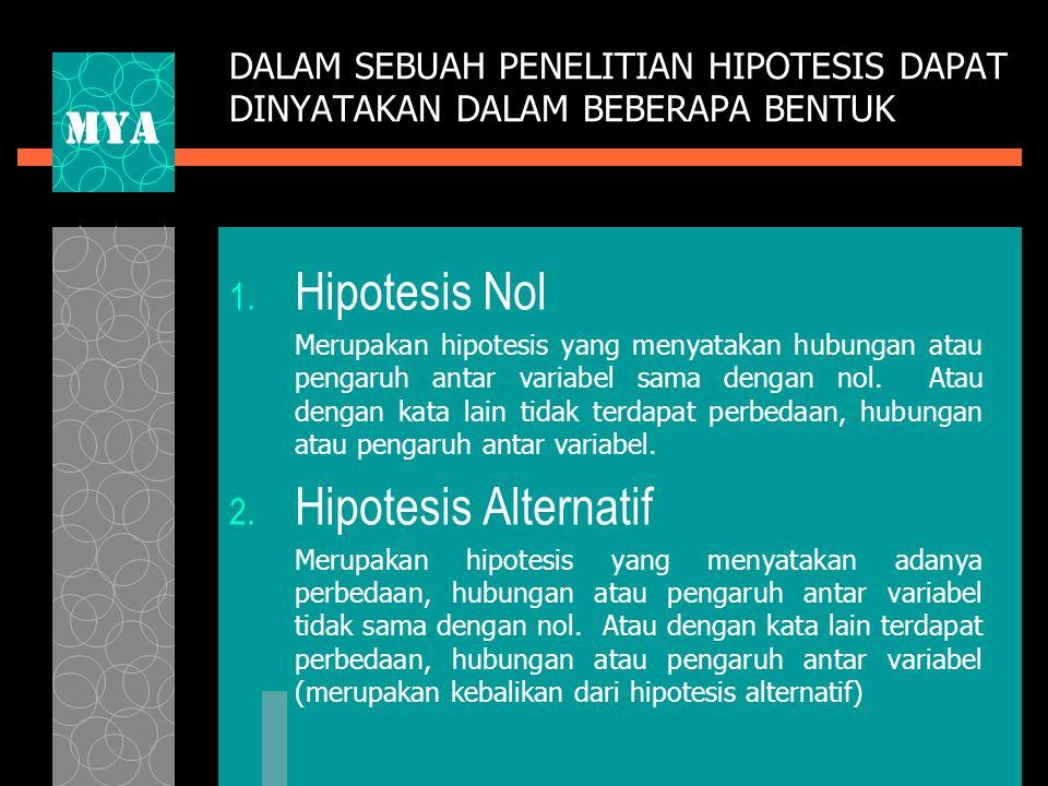DALAM SEBUAH PENELITIAN HIPOTESIS DAPAT DINYATAKAN DALAM BEBERAPA BENTUK 1.