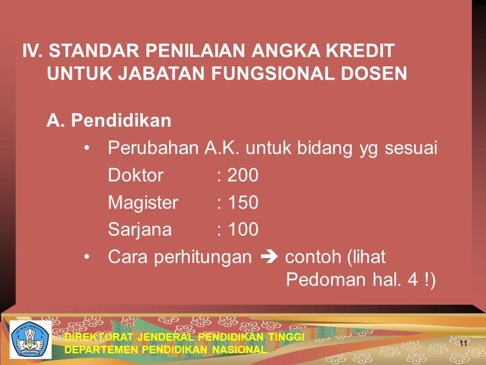 DIREKTORAT JENDERAL PENDIDIKAN TINGGI DEPARTEMEN PENDIDIKAN NASIONAL 11 IV. STANDAR PENILAIAN ANGKA KREDIT UNTUK JABATAN FUNGSIONAL DOSEN A. Pendidika