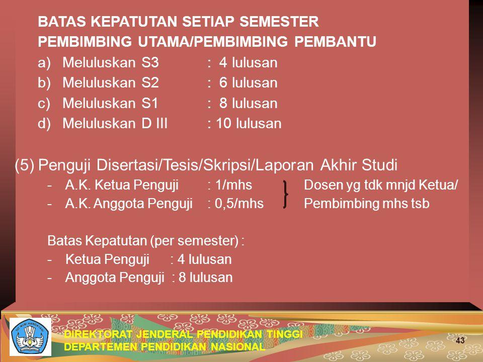 DIREKTORAT JENDERAL PENDIDIKAN TINGGI DEPARTEMEN PENDIDIKAN NASIONAL 43 BATAS KEPATUTAN SETIAP SEMESTER PEMBIMBING UTAMA/PEMBIMBING PEMBANTU a) Meluluskan S3: 4 lulusan b)Meluluskan S2: 6 lulusan c)Meluluskan S1: 8 lulusan d)Meluluskan D III: 10 lulusan (5)Penguji Disertasi/Tesis/Skripsi/Laporan Akhir Studi -A.K.