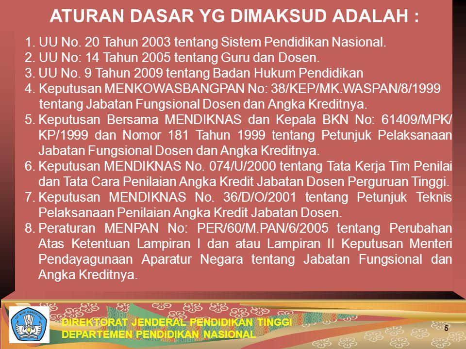 DIREKTORAT JENDERAL PENDIDIKAN TINGGI DEPARTEMEN PENDIDIKAN NASIONAL 5 ATURAN DASAR YG DIMAKSUD ADALAH : 1. UU No. 20 Tahun 2003 tentang Sistem Pendid