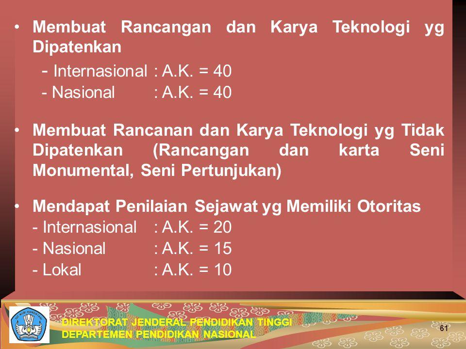 DIREKTORAT JENDERAL PENDIDIKAN TINGGI DEPARTEMEN PENDIDIKAN NASIONAL 61 Membuat Rancangan dan Karya Teknologi yg Dipatenkan - Internasional: A.K.