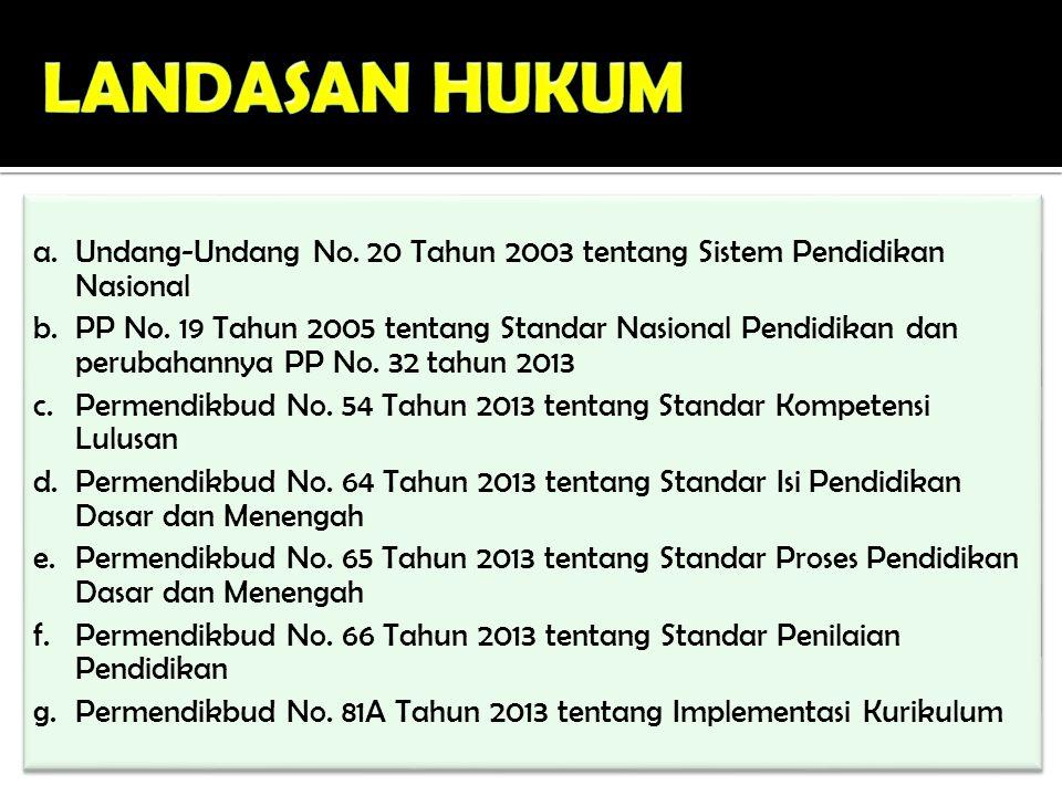 a.Undang-Undang No. 20 Tahun 2003 tentang Sistem Pendidikan Nasional b.PP No.