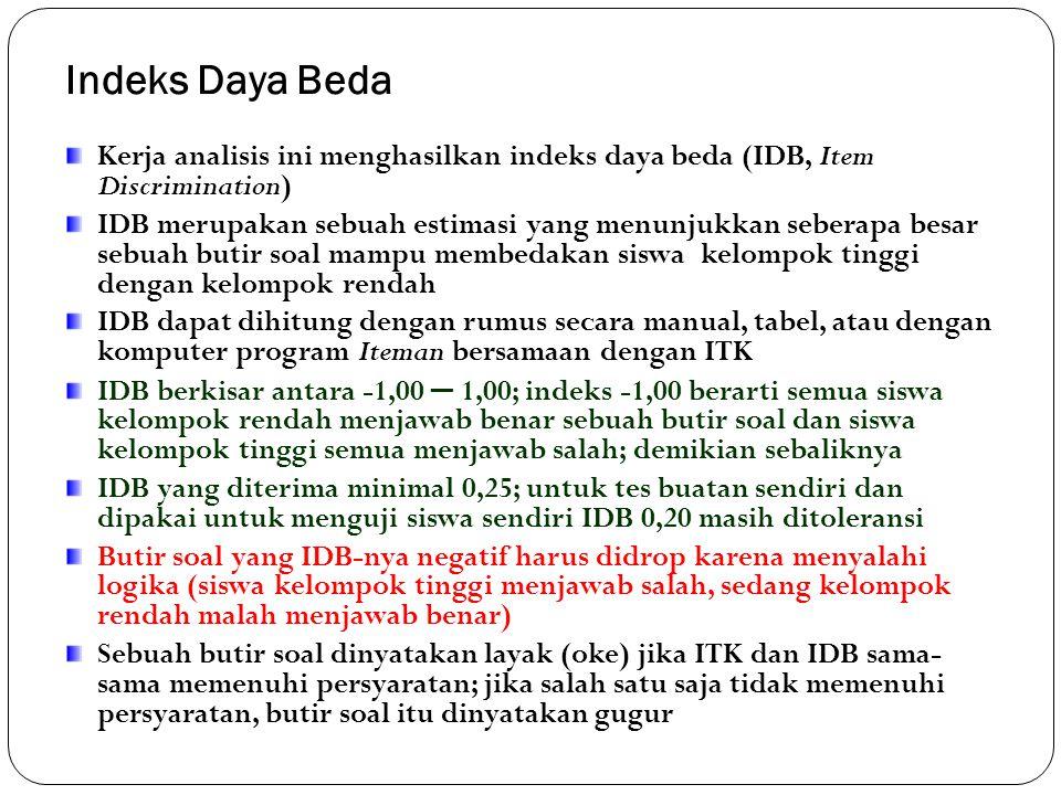 Indeks Daya Beda Kerja analisis ini menghasilkan indeks daya beda (IDB, Item Discrimination) IDB merupakan sebuah estimasi yang menunjukkan seberapa besar sebuah butir soal mampu membedakan siswa kelompok tinggi dengan kelompok rendah IDB dapat dihitung dengan rumus secara manual, tabel, atau dengan komputer program Iteman bersamaan dengan ITK IDB berkisar antara -1,00 ─ 1,00; indeks -1,00 berarti semua siswa kelompok rendah menjawab benar sebuah butir soal dan siswa kelompok tinggi semua menjawab salah; demikian sebaliknya IDB yang diterima minimal 0,25; untuk tes buatan sendiri dan dipakai untuk menguji siswa sendiri IDB 0,20 masih ditoleransi Butir soal yang IDB-nya negatif harus didrop karena menyalahi logika (siswa kelompok tinggi menjawab salah, sedang kelompok rendah malah menjawab benar) Sebuah butir soal dinyatakan layak (oke) jika ITK dan IDB sama- sama memenuhi persyaratan; jika salah satu saja tidak memenuhi persyaratan, butir soal itu dinyatakan gugur