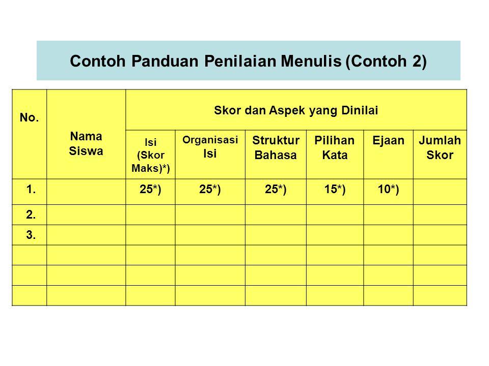 Contoh Panduan Penilaian Menulis (Contoh 1) No.Komponen yang Dinilai Tingkat Ketercapaian 12345 1.Keaktualan topik penulisan 2.Keluasan materi penulis