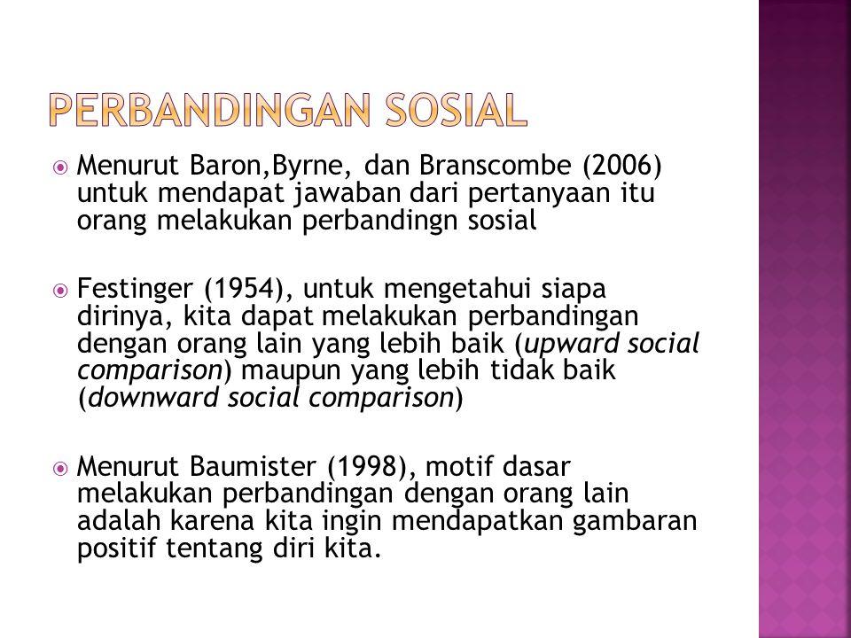  Menurut Baron,Byrne, dan Branscombe (2006) untuk mendapat jawaban dari pertanyaan itu orang melakukan perbandingn sosial  Festinger (1954), untuk m