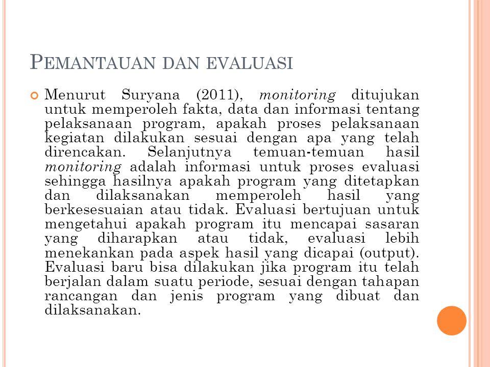 P EMANTAUAN DAN EVALUASI Menurut Suryana (2011), monitoring ditujukan untuk memperoleh fakta, data dan informasi tentang pelaksanaan program, apakah p