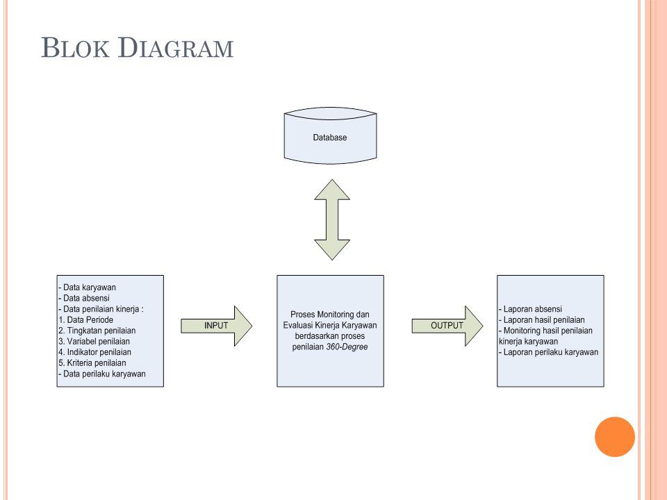 D AFTAR P USTAKA Badan Perencanaan Pembangunan Nasional, Kedeputian Evaluasi Kinerja Pembangunan, 2009, Pedoman Evaluasi Kinerja Pembangunan Sektoral, Jakarta.