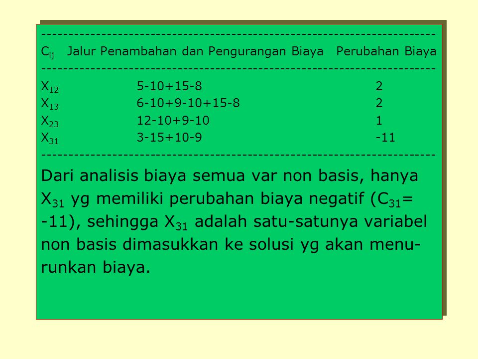 (5). Suatu jalur dapat melintasi dirinya. (6). Sebuah penambahan dan sebuah pengurang an yg sama besar hrs kelihatan pada setiap baris dan kolom pada