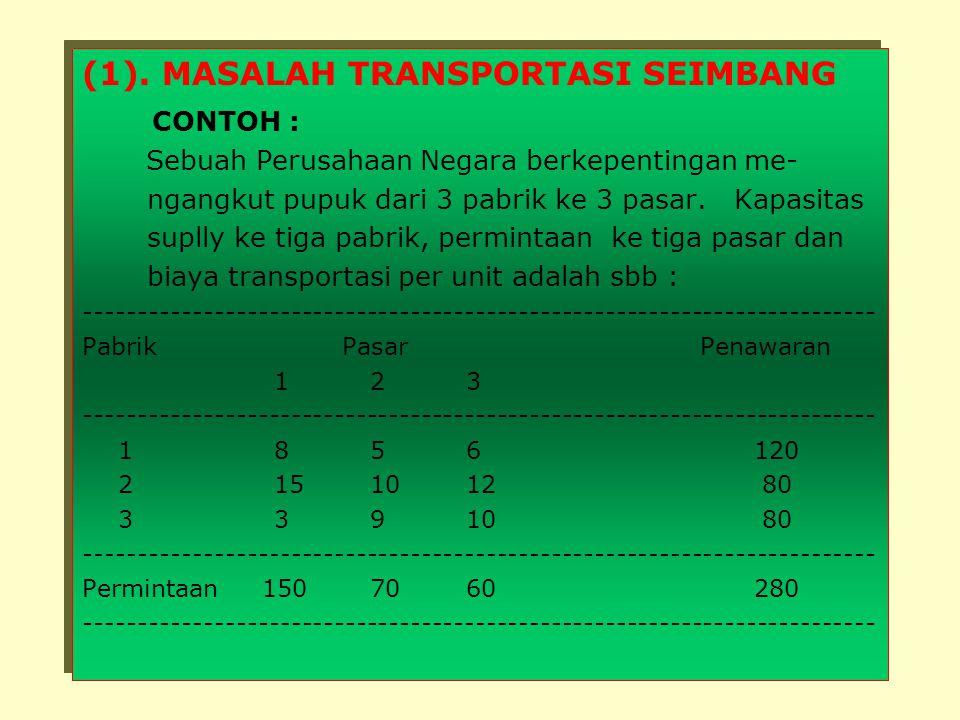 SumberTujuan (Pabrik)(Gudang) Cerebon  Semarang Bandung  Jakarta Cilacap  Purwokerto SumberTujuan (Pabrik)(Gudang) Cerebon  Semarang Bandung  Jak