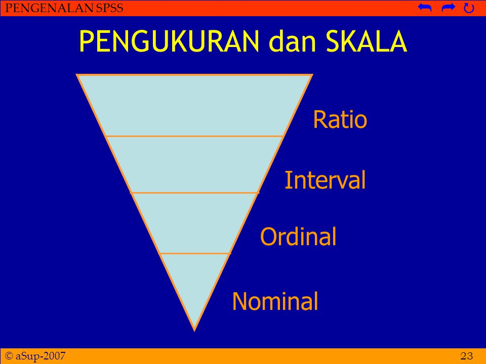 © aSup-2007 PENGENALAN SPSS   23 PENGUKURAN dan SKALA Nominal Ordinal Interval Ratio