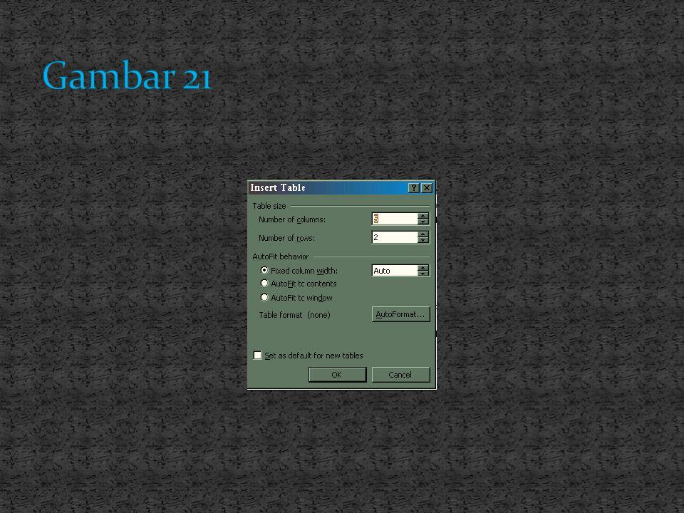 Untuk membuat table dalam Word 2000 dapat dilakukan dengan cara 1. Klik menu Table 2. Pilih tab Insert lalu klik tab Table, sehingga muncul jendela pa