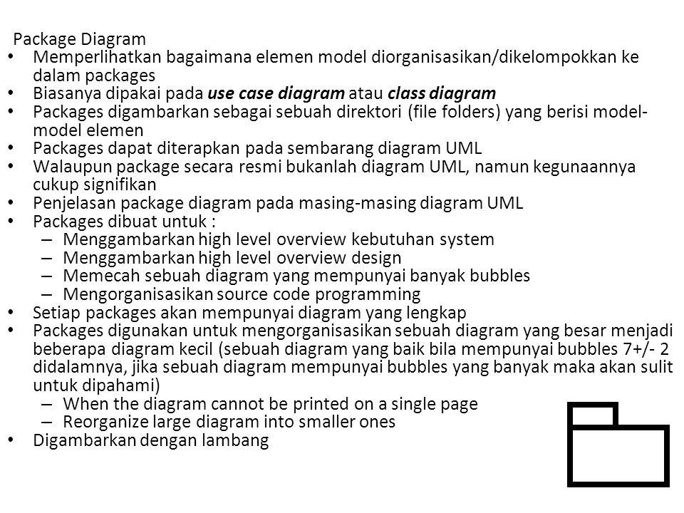Package Diagram Memperlihatkan bagaimana elemen model diorganisasikan/dikelompokkan ke dalam packages Biasanya dipakai pada use case diagram atau clas