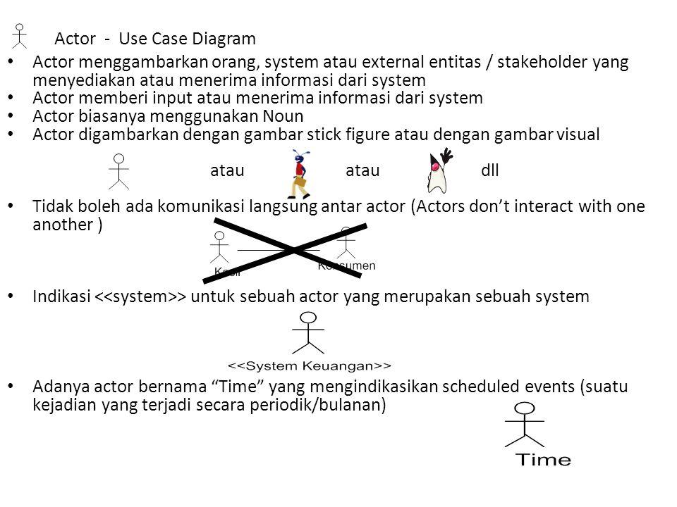 Actor menggambarkan orang, system atau external entitas / stakeholder yang menyediakan atau menerima informasi dari system Actor memberi input atau me