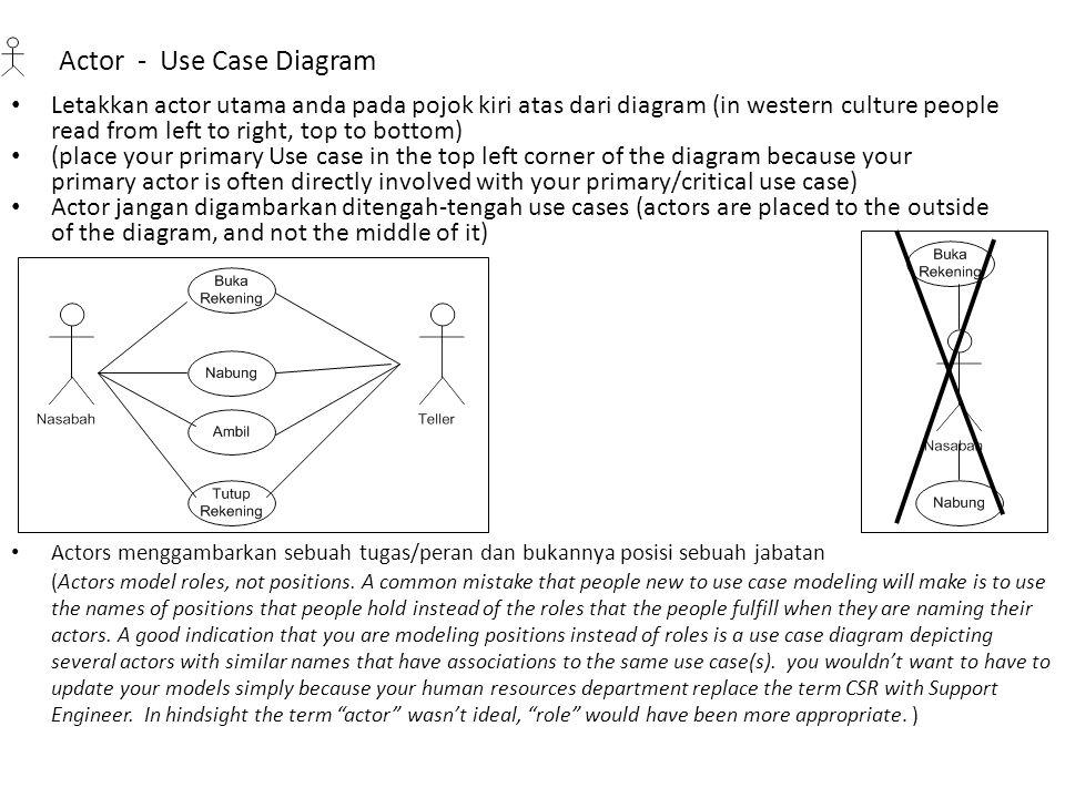 Letakkan actor utama anda pada pojok kiri atas dari diagram (in western culture people read from left to right, top to bottom) (place your primary Use