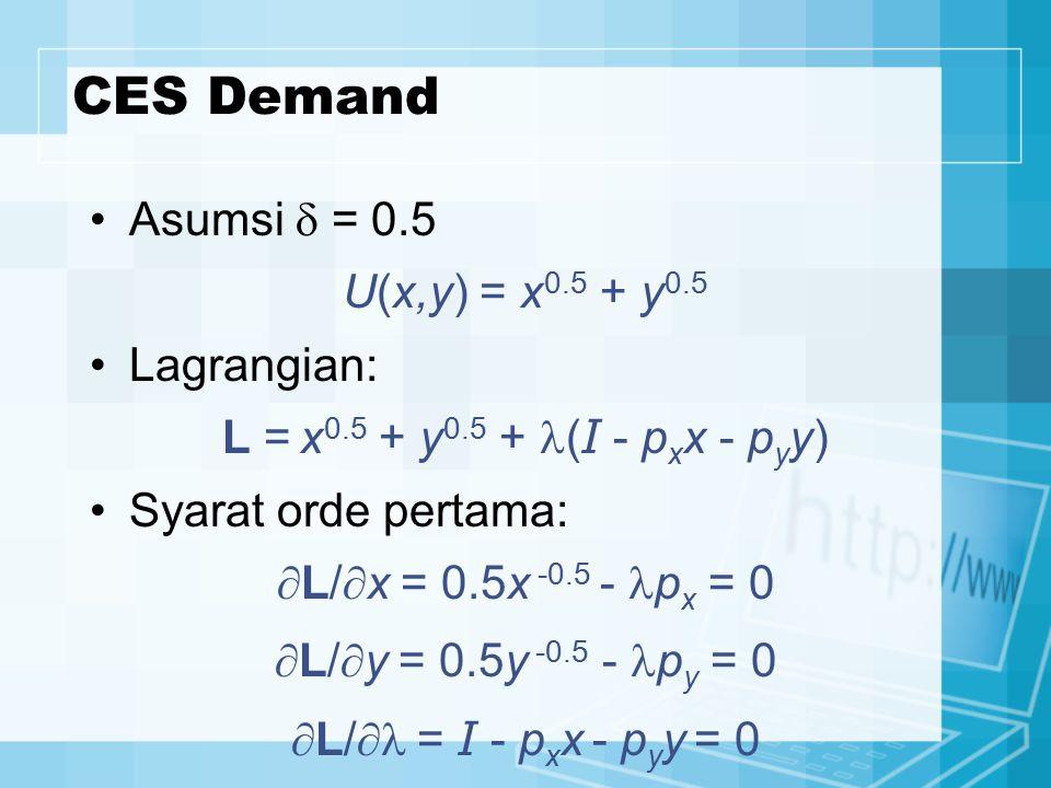 CES Demand Asumsi  = 0.5 U(x,y) = x 0.5 + y 0.5 Lagrangian: L = x 0.5 + y 0.5 + ( I - p x x - p y y) Syarat orde pertama:  L/  x = 0.5x -0.5 - p x