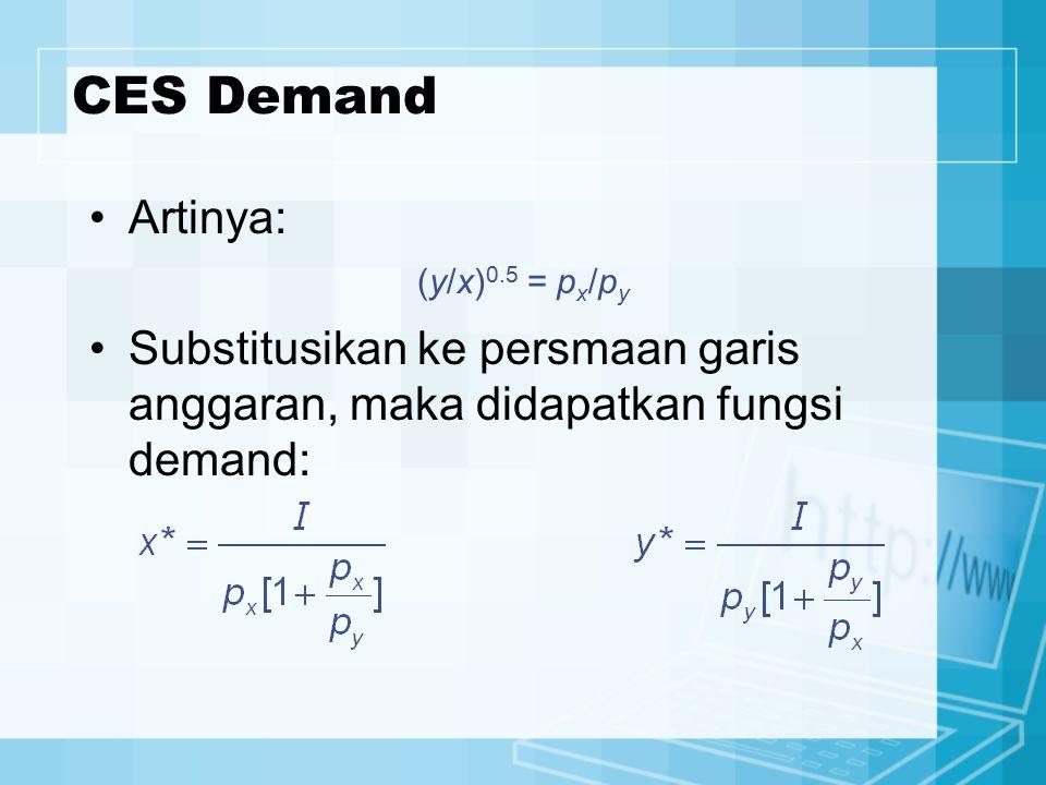 CES Demand Artinya: (y/x) 0.5 = p x /p y Substitusikan ke persmaan garis anggaran, maka didapatkan fungsi demand: