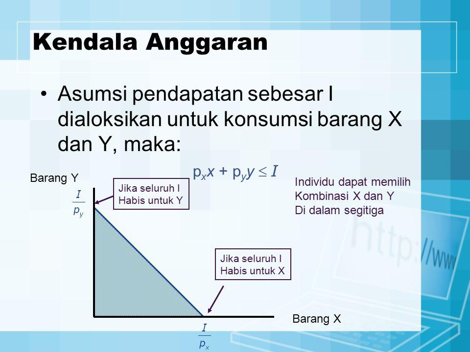 Kendala Anggaran Asumsi pendapatan sebesar I dialoksikan untuk konsumsi barang X dan Y, maka: p x x + p y y  I Barang X Barang Y Individu dapat memil