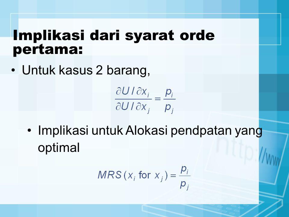 Implikasi dari syarat orde pertama: Untuk kasus 2 barang, Implikasi untuk Alokasi pendpatan yang optimal