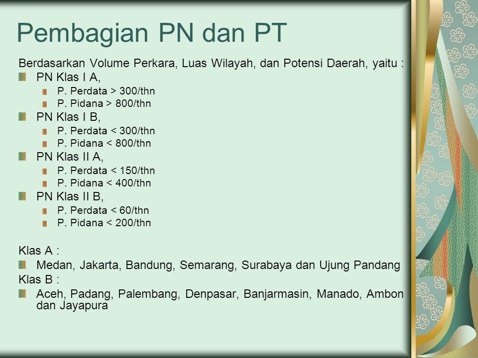 Pembagian PN dan PT Berdasarkan Volume Perkara, Luas Wilayah, dan Potensi Daerah, yaitu : PN Klas I A, P.