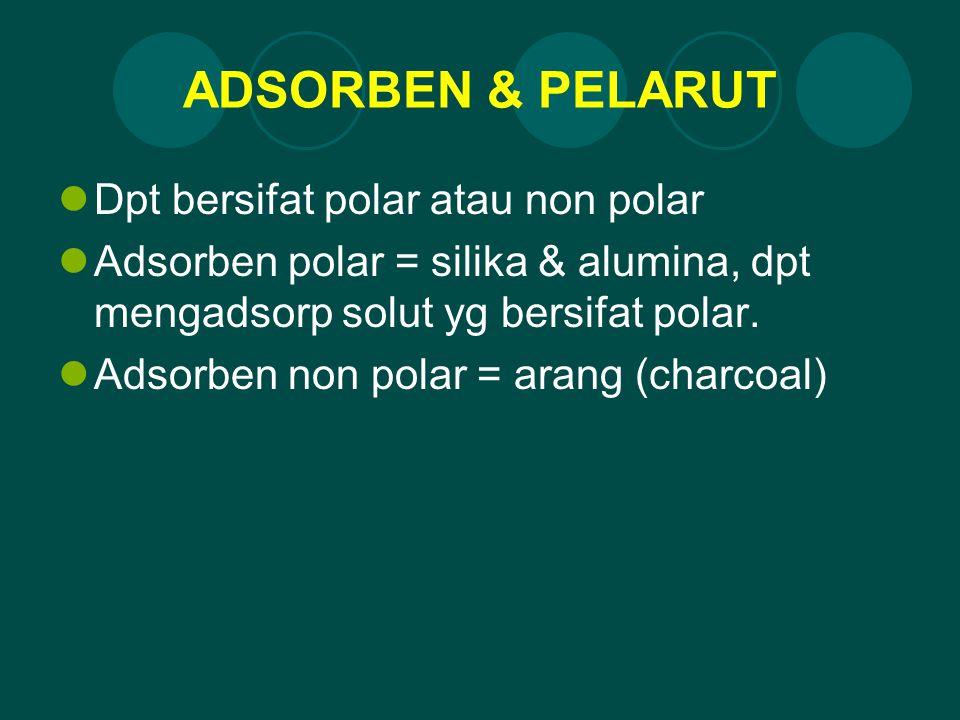 POLARITAS RELATIF BERBAGAI ZAT PELARUT Konstanta dielektrikNama zat Pelarut 1,890 2,023 2,238 2,284 4,806 4,340 6,020 20,700 24,300 33,620 80,370 Petroleum eter, heksan, heptan Sikloheksan Karbon tetraklorida, Trikloroetilen, Toluen Benzen, diklorometan, Kloroform Etil eter Etil asetat Asdeton, n-propanol Etanol Metanol Air