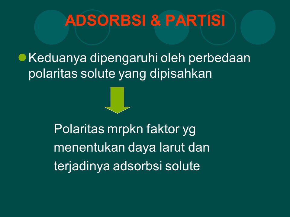 ADSORBSI & PARTISI Keduanya dipengaruhi oleh perbedaan polaritas solute yang dipisahkan Polaritas mrpkn faktor yg menentukan daya larut dan terjadinya