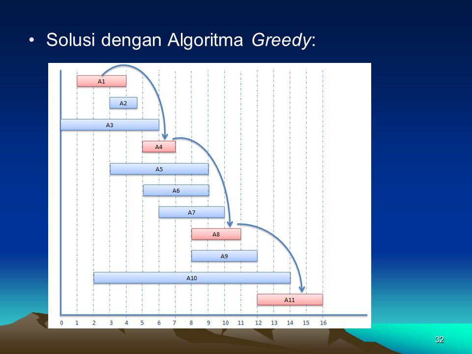Solusi dengan Algoritma Greedy: 32