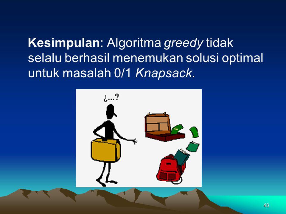 Kesimpulan: Algoritma greedy tidak selalu berhasil menemukan solusi optimal untuk masalah 0/1 Knapsack. 43