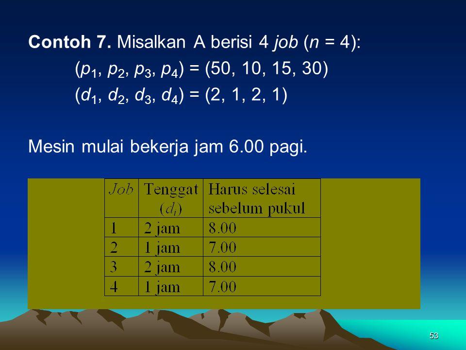 53 Contoh 7. Misalkan A berisi 4 job (n = 4): (p 1, p 2, p 3, p 4 ) = (50, 10, 15, 30) (d 1, d 2, d 3, d 4 ) = (2, 1, 2, 1) Mesin mulai bekerja jam 6.