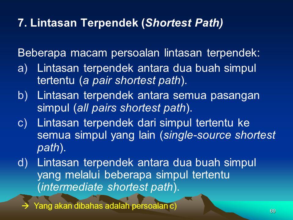 69 7. Lintasan Terpendek (Shortest Path) Beberapa macam persoalan lintasan terpendek: a)Lintasan terpendek antara dua buah simpul tertentu (a pair sho