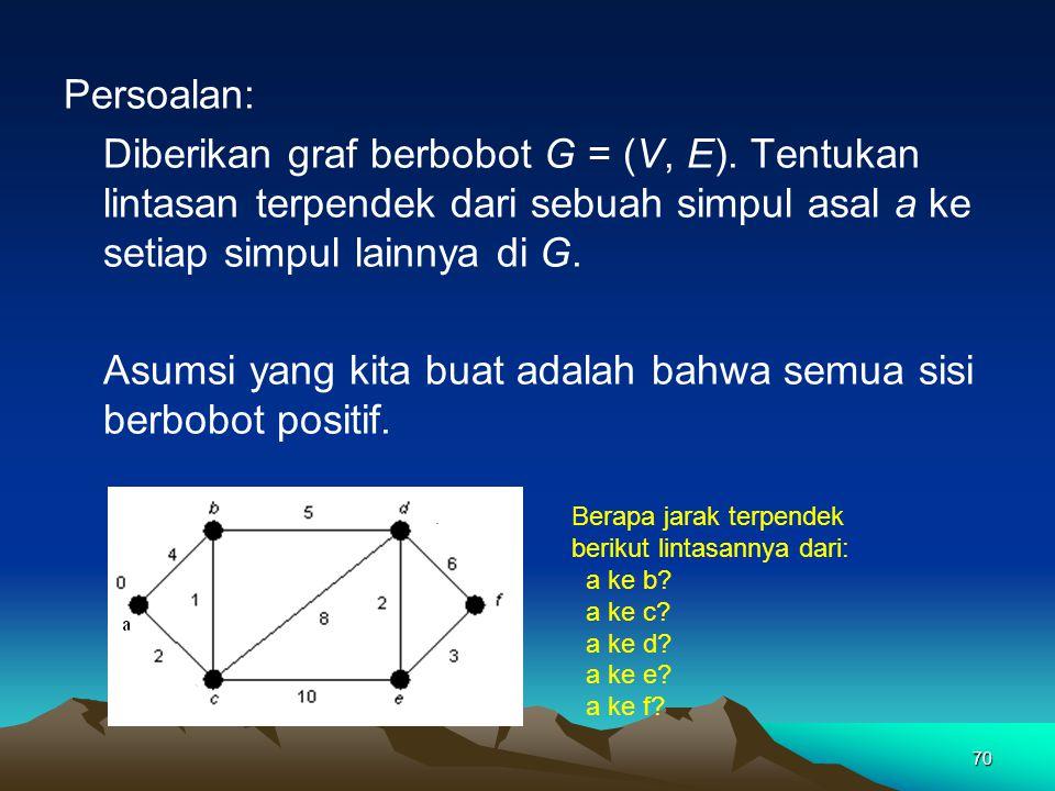 70 Persoalan: Diberikan graf berbobot G = (V, E). Tentukan lintasan terpendek dari sebuah simpul asal a ke setiap simpul lainnya di G. Asumsi yang kit